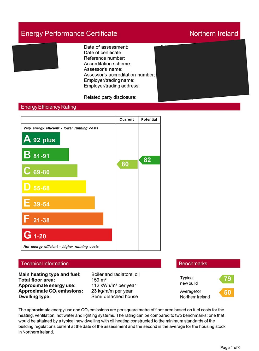 energy certificate northern ireland